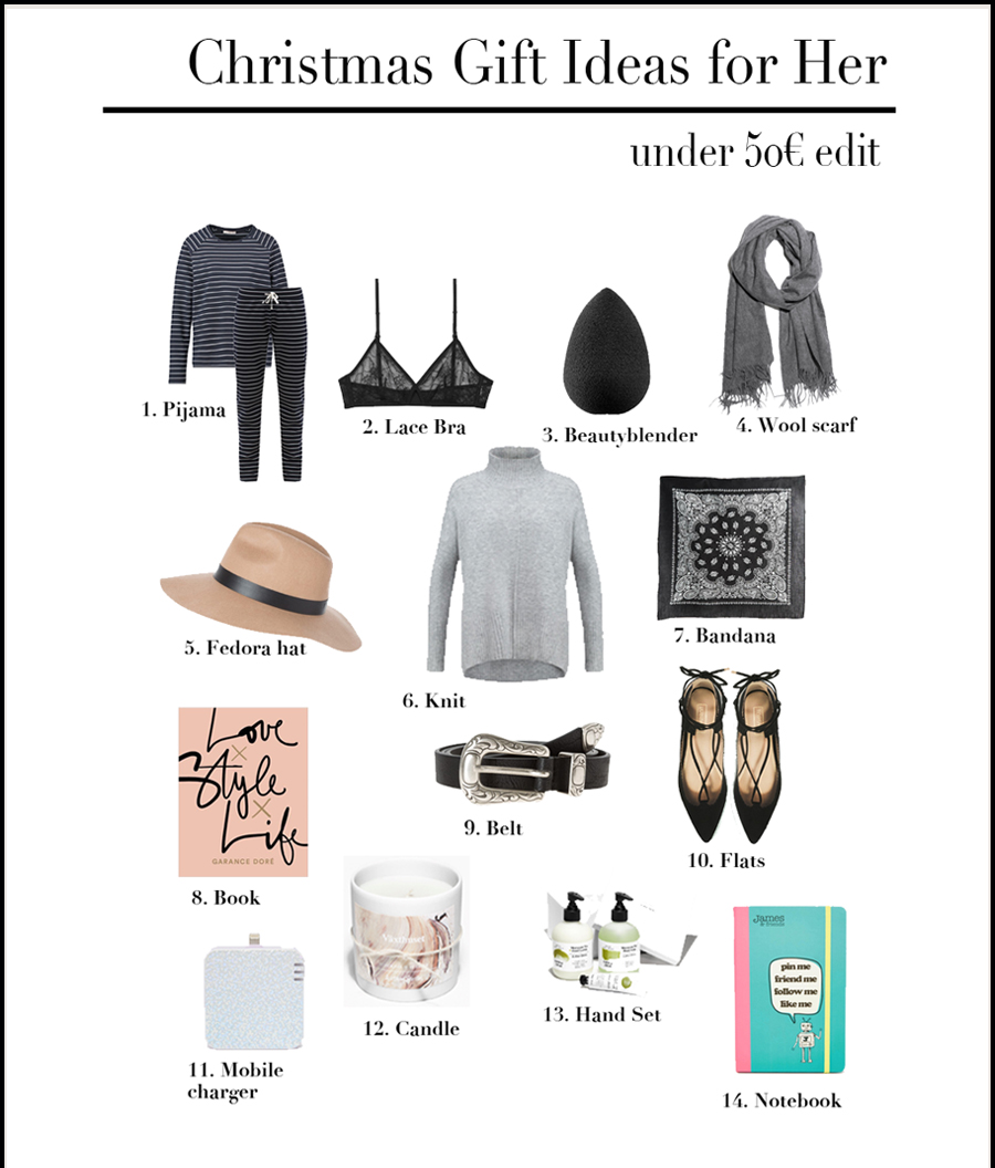 christmas gift ideas for her otherstories acne